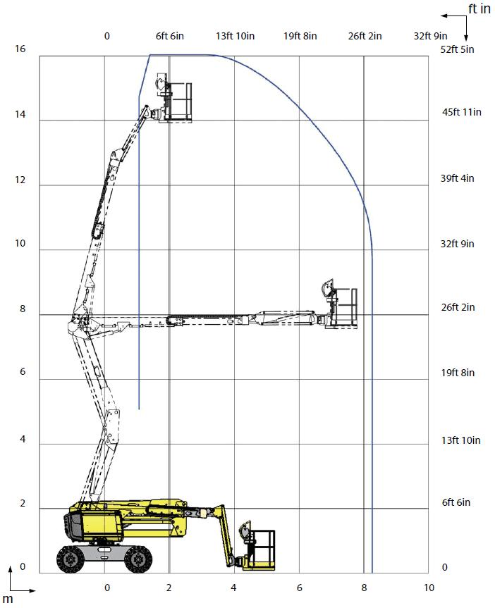 מניפה לזרוע דיזל 16 מטר